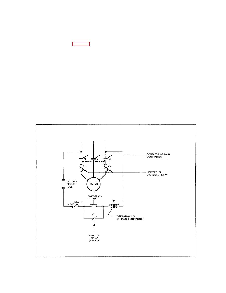 Figure 240Schematic diagram of motor controller with thermal type