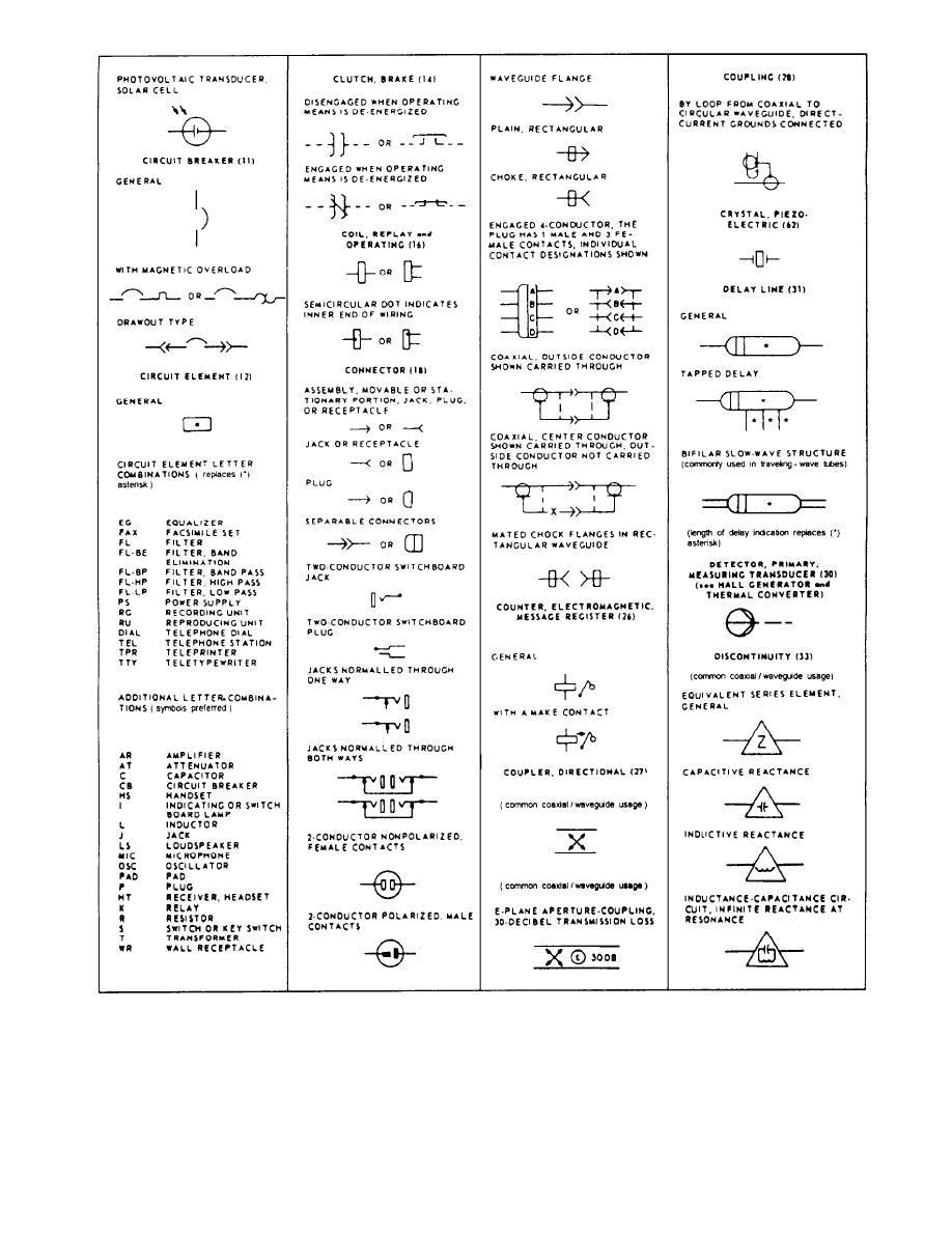 Figure Aiii1 Electronic Symbols Relay Circuit Diagram Ppt