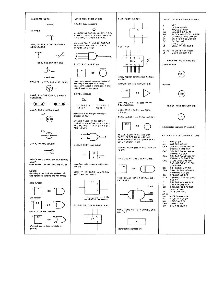 Figure AIII.1.--Electronic Symbols - Cont\'d -141200452