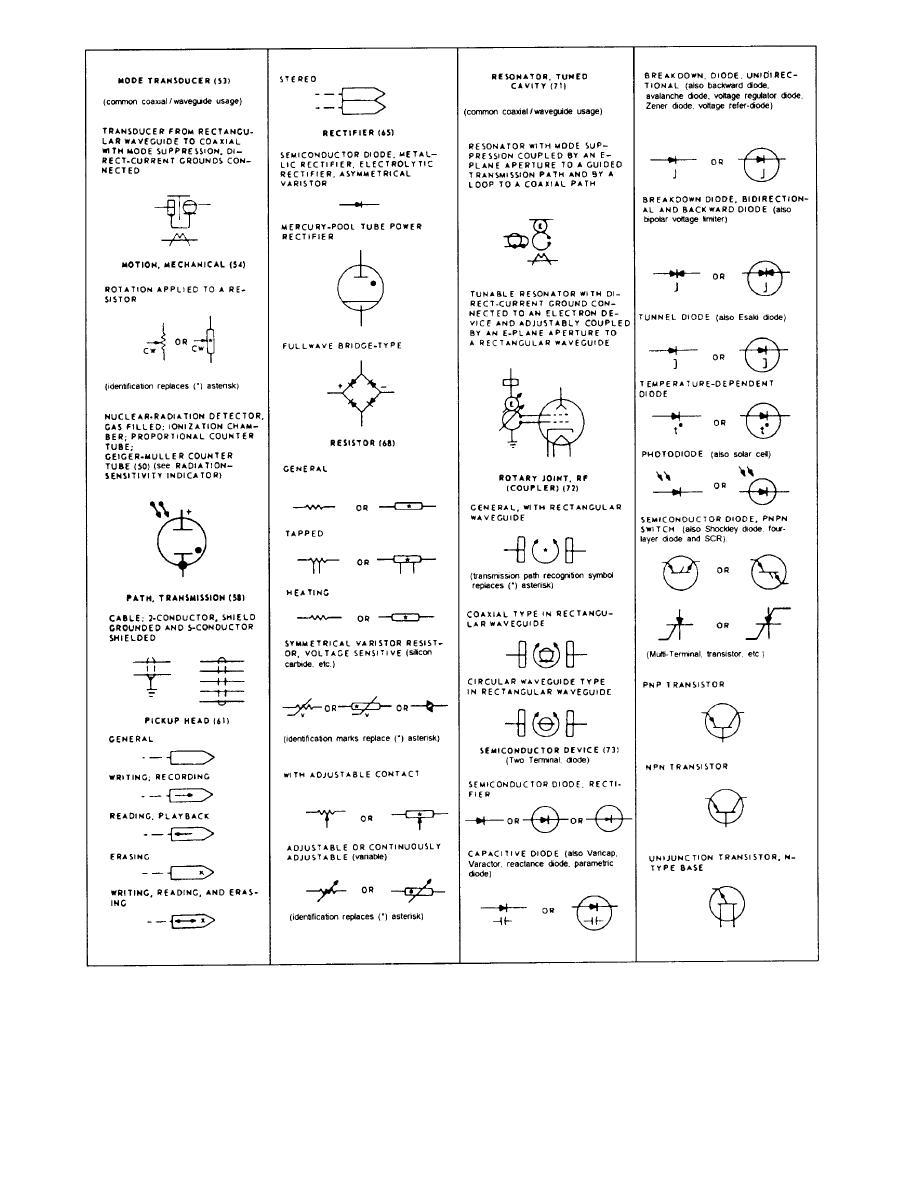 Figure AIII.1.--Electronic Symbols - Cont\'d -141200453