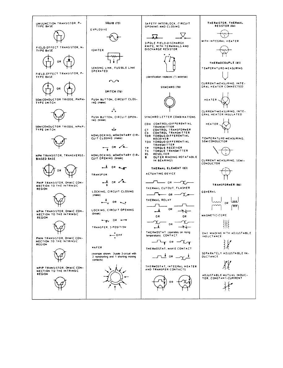 Perfect Basic Electronic Symbols Model - Wiring Diagram Ideas ...