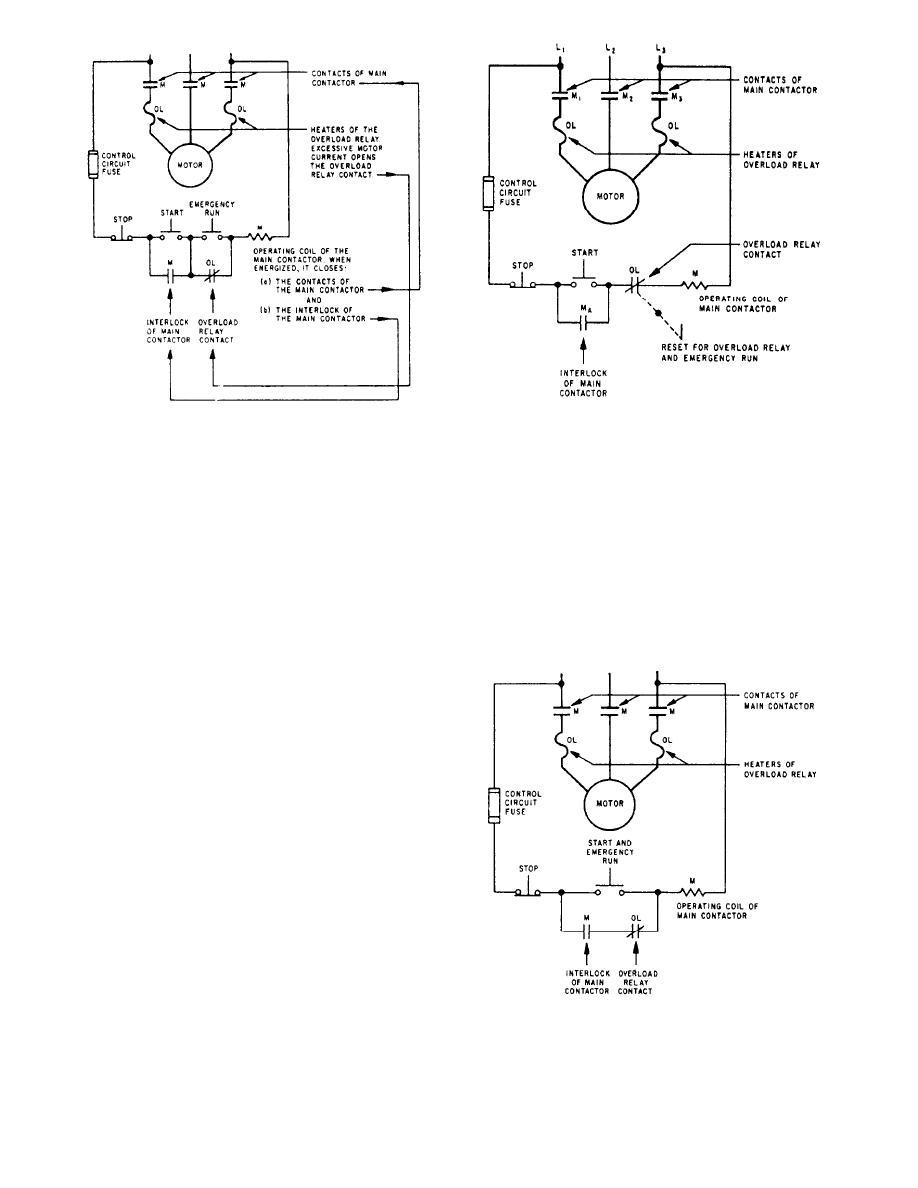 figure schematic of controller emergency run push button schematic of controller emergency run push button