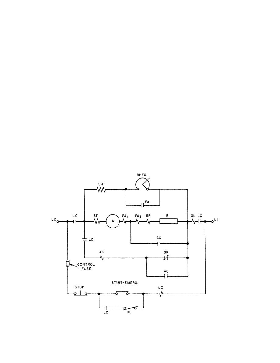 Shunt Field Motor Diagram Trusted Wiring Diagrams Dc Figure 1 16 A Controller With Rheostat Ansi Symbol For Schematic