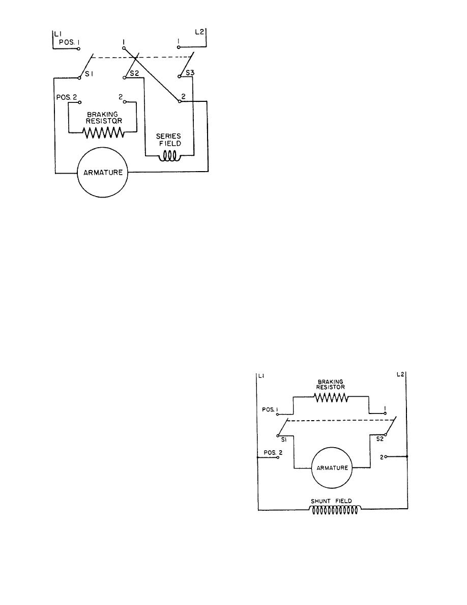 Connections for dynamic braking of a shunt-wound dc motor.