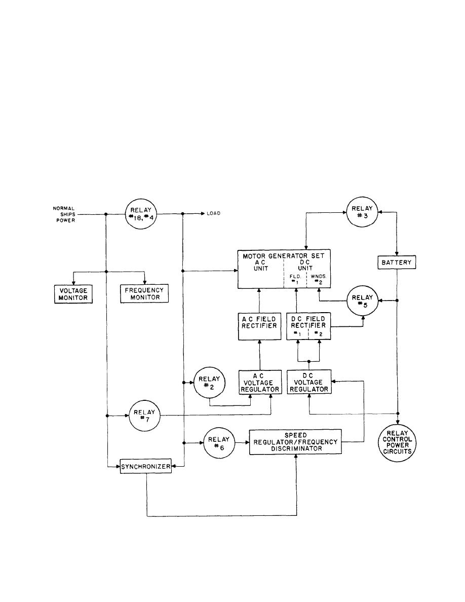 Figure 1 42 no break uninterrupted power supply system block no break uninterrupted power supply system block diagram pooptronica