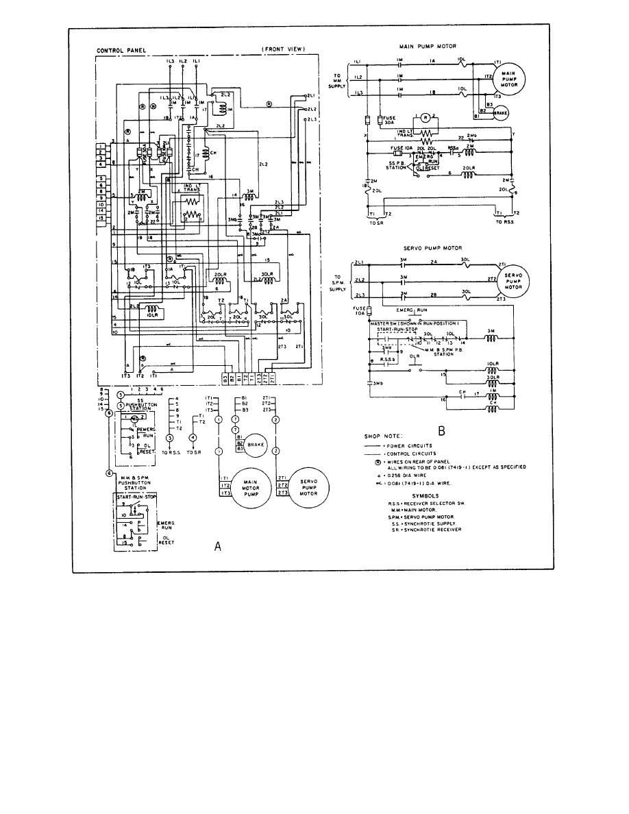 Figure 3 11 Main Motor Controller A Wiring Diagram B Schematic Basic Electrical Control Circuit